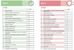 There Is Also An Editable Template So That You Can Customise It To Suit Local Opportunities And Scenarios